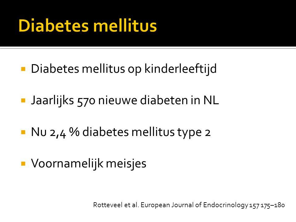  Diabetes mellitus op kinderleeftijd  Jaarlijks 570 nieuwe diabeten in NL  Nu 2,4 % diabetes mellitus type 2  Voornamelijk meisjes Rotteveel et al