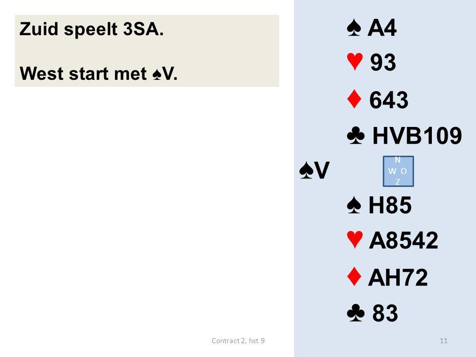 ♠ A4 ♥ 93 ♦ 643 ♣ HVB109 ♠ V ♠ H85 ♥ A8542 ♦ AH72 ♣ 83 Zuid speelt 3SA.