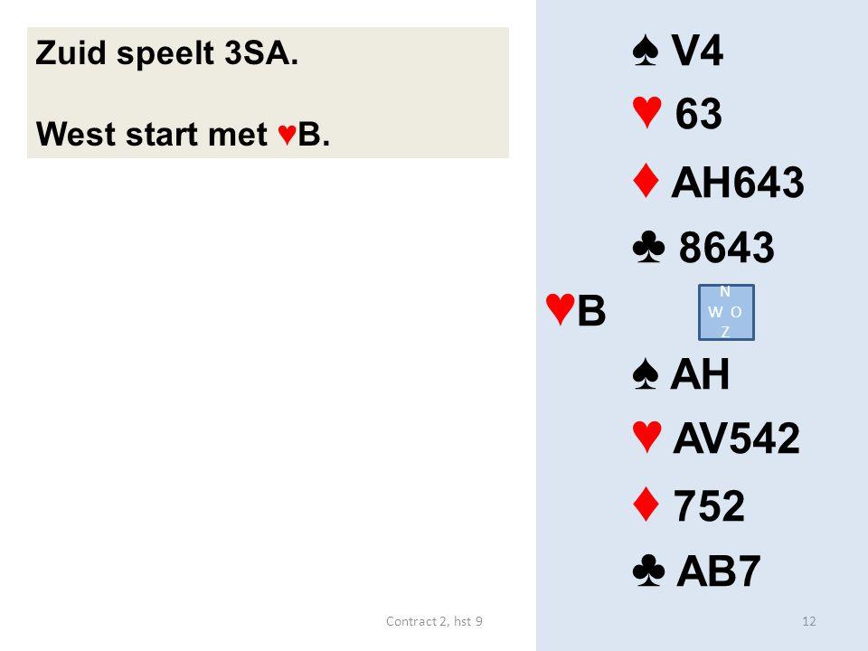 ♠ V4 ♥ 63 ♦ AH643 ♣ 8643 ♥ B ♠ AH ♥ AV542 ♦ 752 ♣ AB7 Zuid speelt 3SA. West start met ♥B. N W O Z 12Contract 2, hst 9