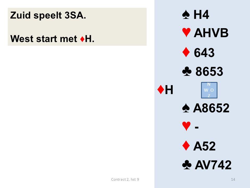 ♠ H4 ♥ AHVB ♦ 643 ♣ 8653 ♦ H ♠ A8652 ♥ - ♦ A52 ♣ AV742 Zuid speelt 3SA.