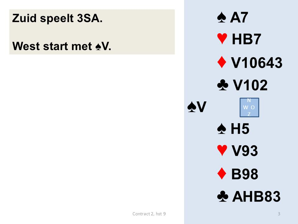 ♠ A7 ♥ HB7 ♦ V10643 ♣ V102 ♠ V ♠ H5 ♥ V93 ♦ B98 ♣ AHB83 Zuid speelt 3SA. West start met ♠V. N W O Z 3Contract 2, hst 9
