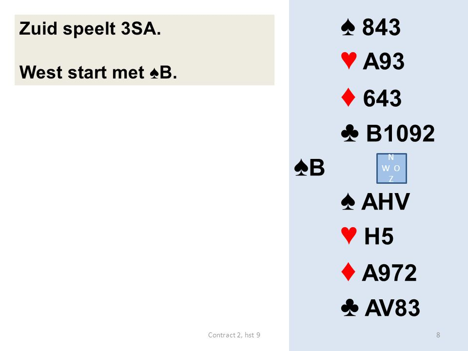♠ 843 ♥ A93 ♦ 643 ♣ B1092 ♠ B ♠ AHV ♥ H5 ♦ A972 ♣ AV83 Zuid speelt 3SA. West start met ♠B. N W O Z 8Contract 2, hst 9