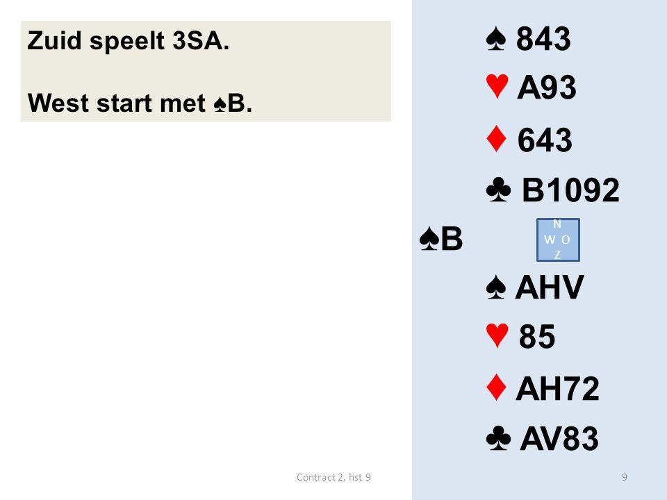 ♠ 843 ♥ A93 ♦ 643 ♣ B1092 ♠ B ♠ AHV ♥ 85 ♦ AH72 ♣ AV83 Zuid speelt 3SA. West start met ♠B. N W O Z 9Contract 2, hst 9