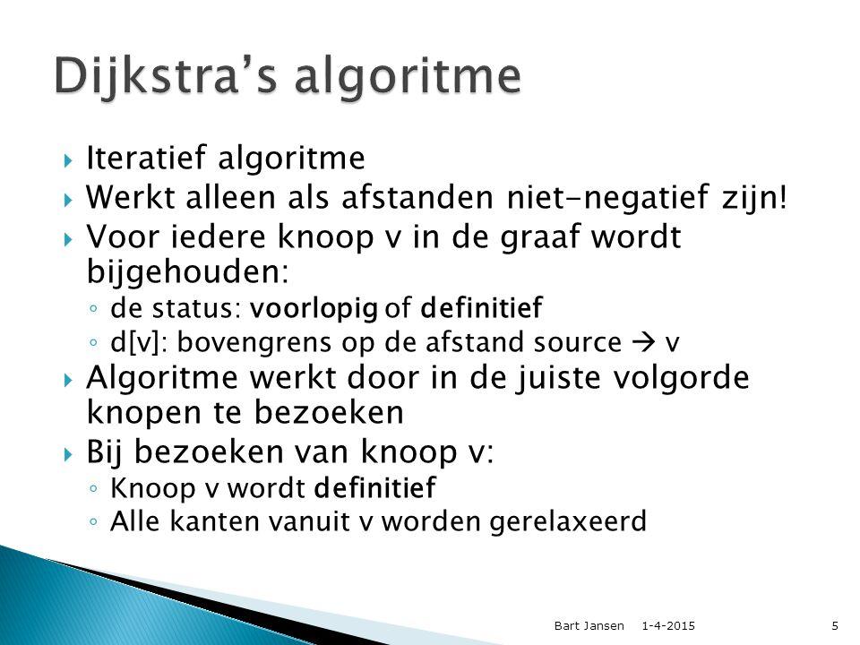 1-4-2015Bart Jansen76  Hans Bodlaender, Johan van Rooij en Marcel van Kooten-Niekerk  NP-compleet ◦ O(1.0222 n ) algoritme  SOFSEM conferentie ◦ Januari 2011, Slowakije