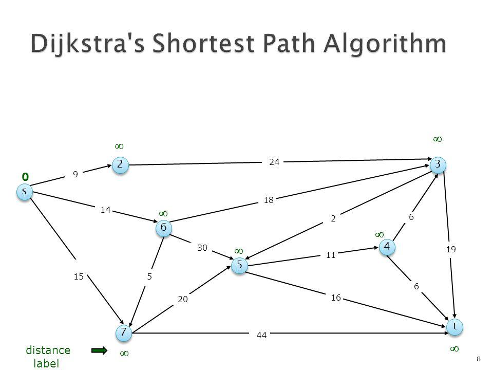  In normaal bi-directioneel zoeken, stoppen we zodra 1 knoop van beide kanten definitief is  Dit werkt niet meer in een snelweg hiërarchie ◦ Zoekfronten kunnen in verschillende niveaus bezig zijn, en elkaar missen  Simpele oplossing ◦ Zodra een knoop van 2 kanten definitief is, kennen we een (mogelijk niet optimaal) s-t pad ◦ Stop met het behandelen van knopen als die een afstand hebben die groter is dan de lengte van het bekende pad  Dit is correct omdat de afstands-waarden monotoon stijgen  Blijkt erg goed te werken; minder dan 1% van de zoekruimte bestaat uit knopen die zijn behandeld nadat de 2 zoekfronten elkaar hebben gevonden 1-4-2015Bart Jansen59