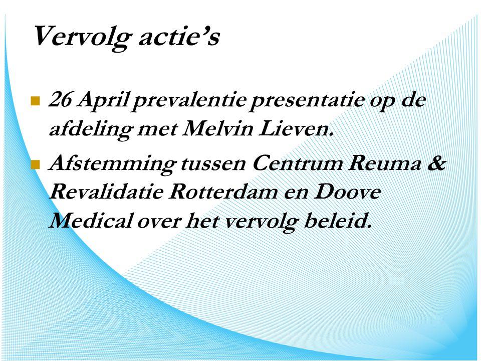 Vervolg actie's 26 April prevalentie presentatie op de afdeling met Melvin Lieven.