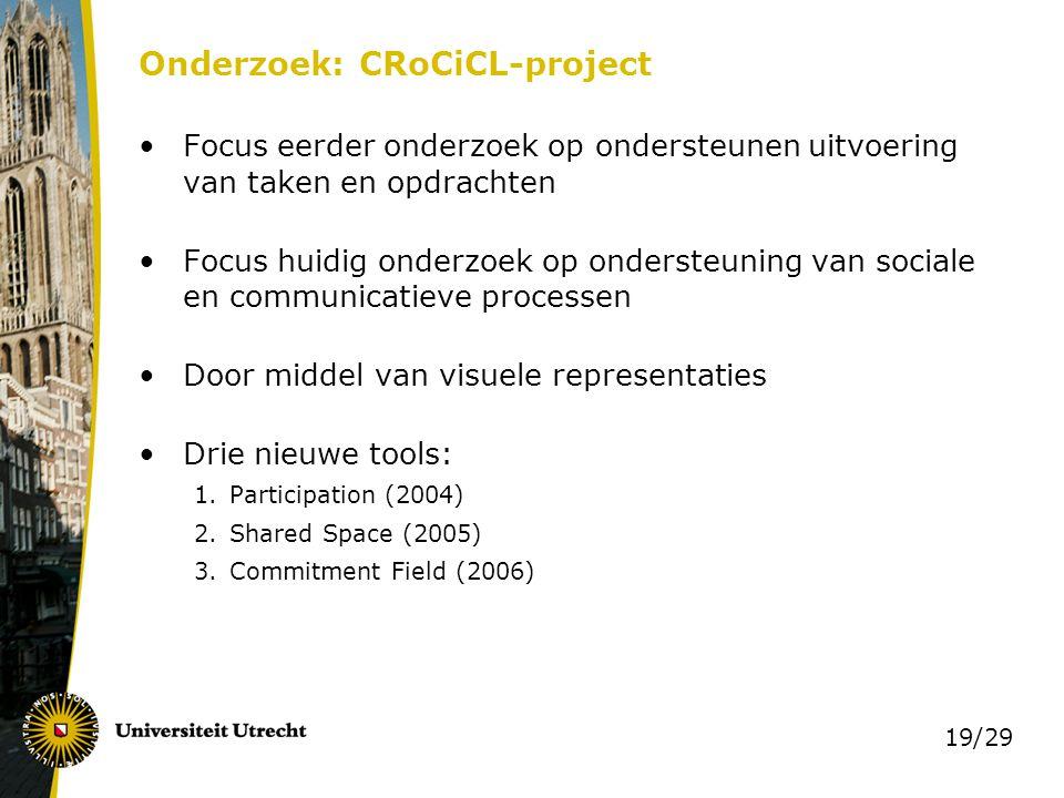 19/29 Onderzoek: CRoCiCL-project Focus eerder onderzoek op ondersteunen uitvoering van taken en opdrachten Focus huidig onderzoek op ondersteuning van sociale en communicatieve processen Door middel van visuele representaties Drie nieuwe tools: 1.Participation (2004) 2.Shared Space (2005) 3.Commitment Field (2006)