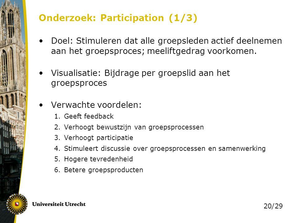 20/29 Onderzoek: Participation (1/3) Doel: Stimuleren dat alle groepsleden actief deelnemen aan het groepsproces; meeliftgedrag voorkomen. Visualisati