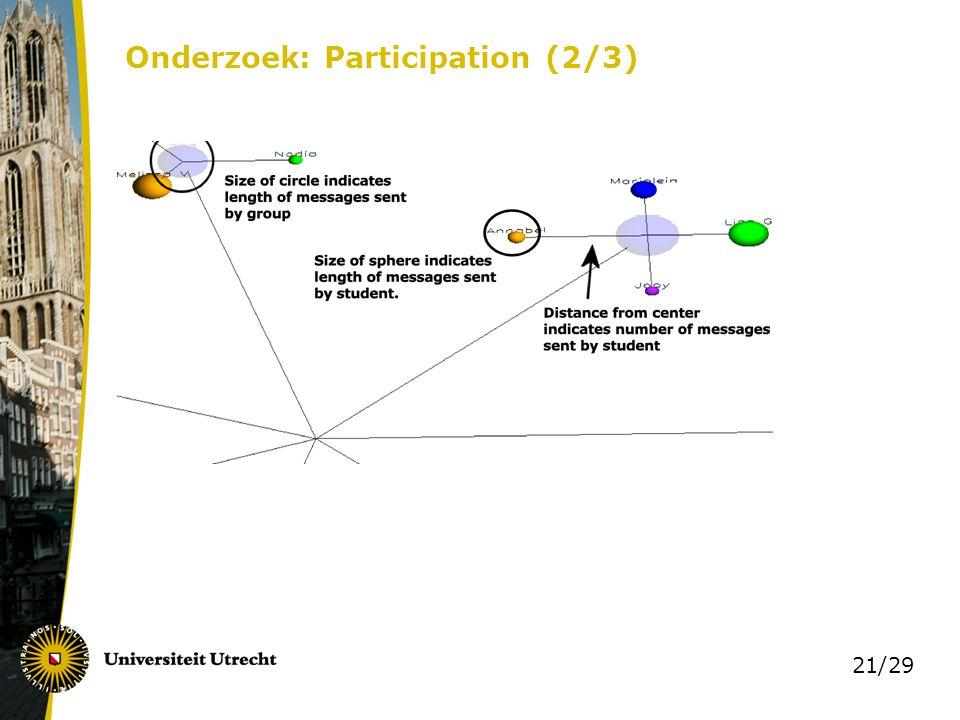 21/29 Onderzoek: Participation (2/3)