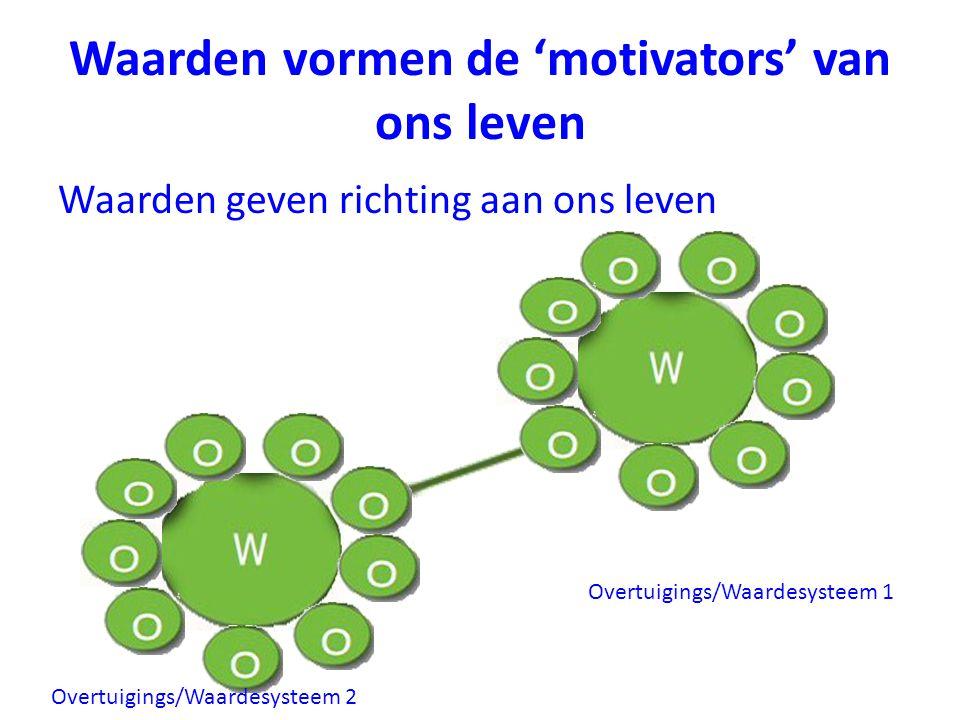 Waarden vormen de 'motivators' van ons leven Waarden geven richting aan ons leven Overtuigings/Waardesysteem 1 Overtuigings/Waardesysteem 2
