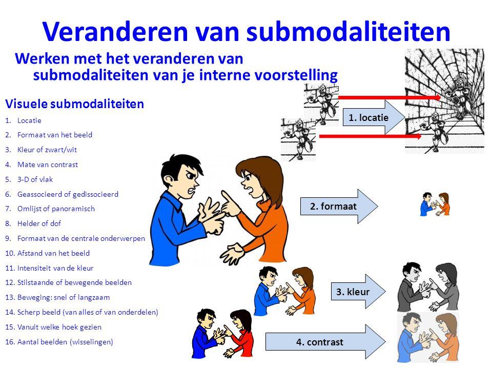 Veranderen van submodaliteiten Werken met het veranderen van submodaliteiten van je interne voorstelling 2. formaat Visuele submodaliteiten 1.Locatie