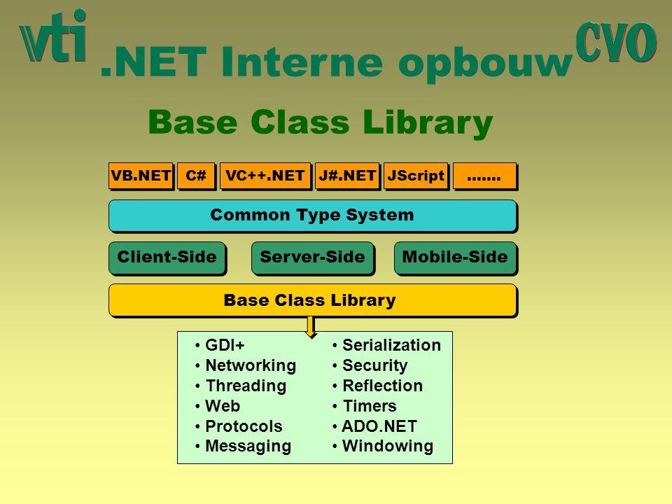 .NET Interne opbouw Base Class Library VB.NET C# VC++.NET J#.NET JScript ……. Common Type System Client-Side Server-Side Mobile-Side Base Class Library