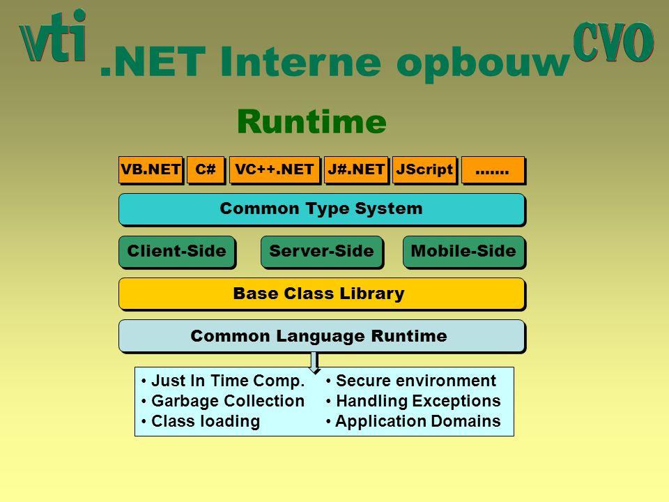 .NET Interne opbouw Runtime VB.NET C# VC++.NET J#.NET JScript ……. Common Type System Client-Side Server-Side Mobile-Side Base Class Library Common Lan