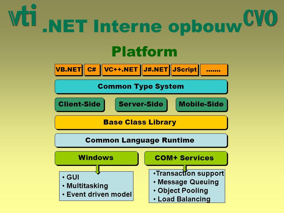 .NET Interne opbouw Platform VB.NET C# VC++.NET J#.NET JScript ……. Common Type System Client-Side Server-Side Mobile-Side Base Class Library Common La