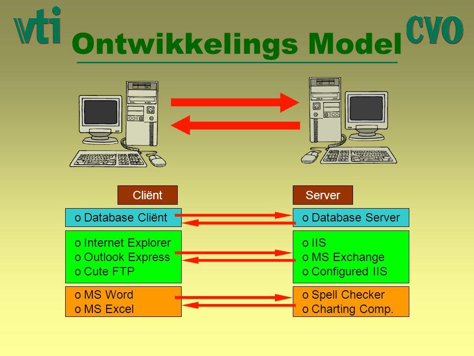 Ontwikkelings Model Cliënt oDatabase Cliënt oInternet Explorer oOutlook Express oCute FTP oMS Word oMS Excel Server oDatabase Server oIIS oMS Exchange