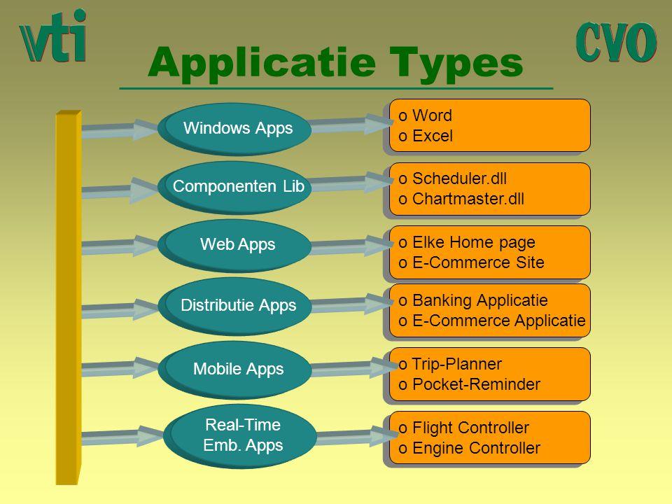 Applicatie Types o Word o Excel o Word o Excel o Scheduler.dll o Chartmaster.dll o Scheduler.dll o Chartmaster.dll o Elke Home page o E-Commerce Site