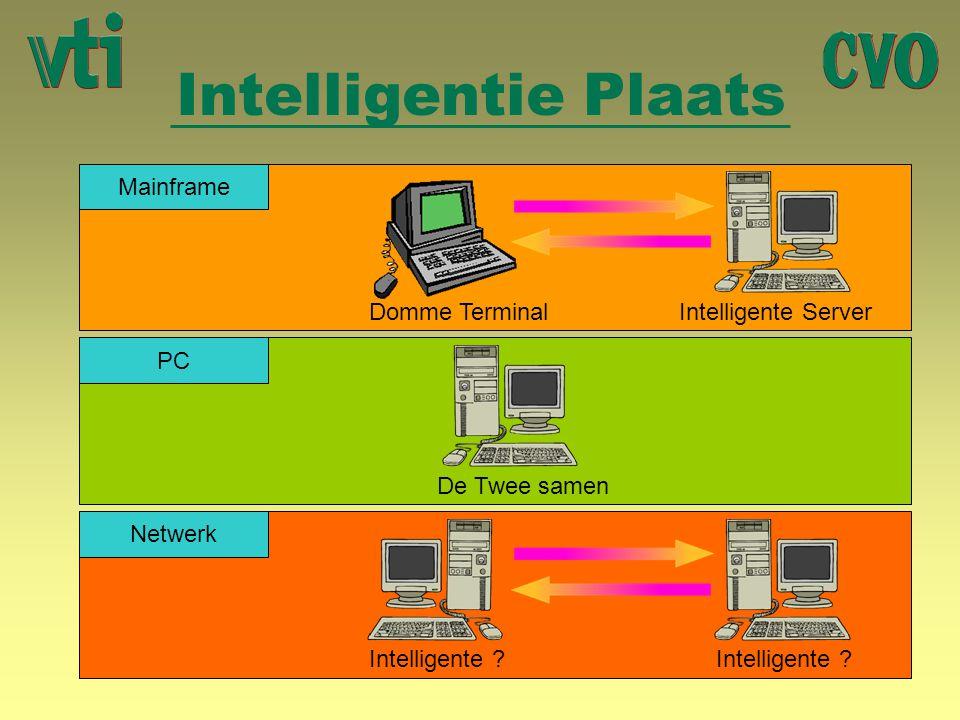 Intelligentie Plaats Mainframe Domme TerminalIntelligente Server PC De Twee samen Netwerk Intelligente ?