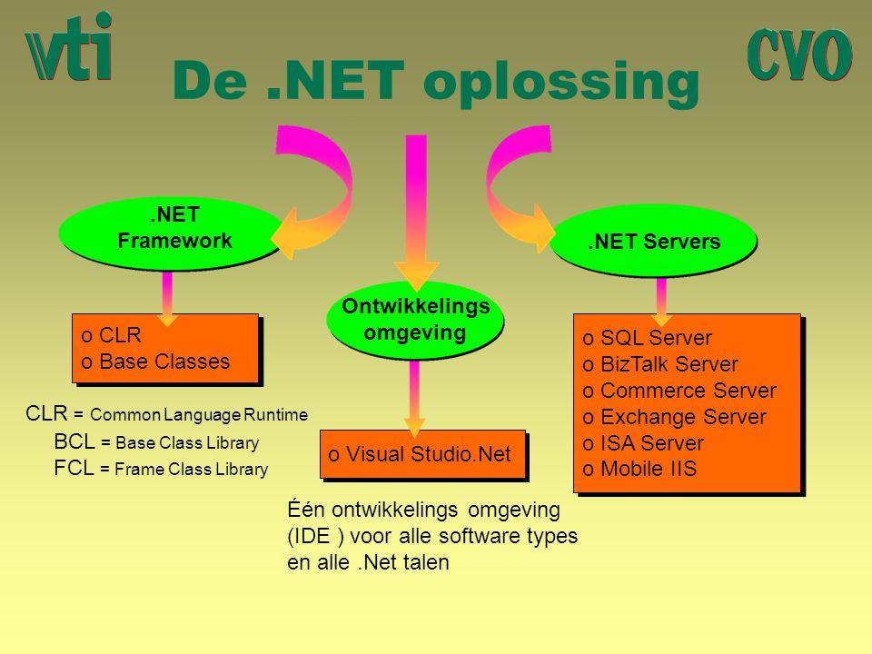 .NET Interne opbouw Taal Infrastructuur VB.NET C# VC++.NET J#.NET JScript …….