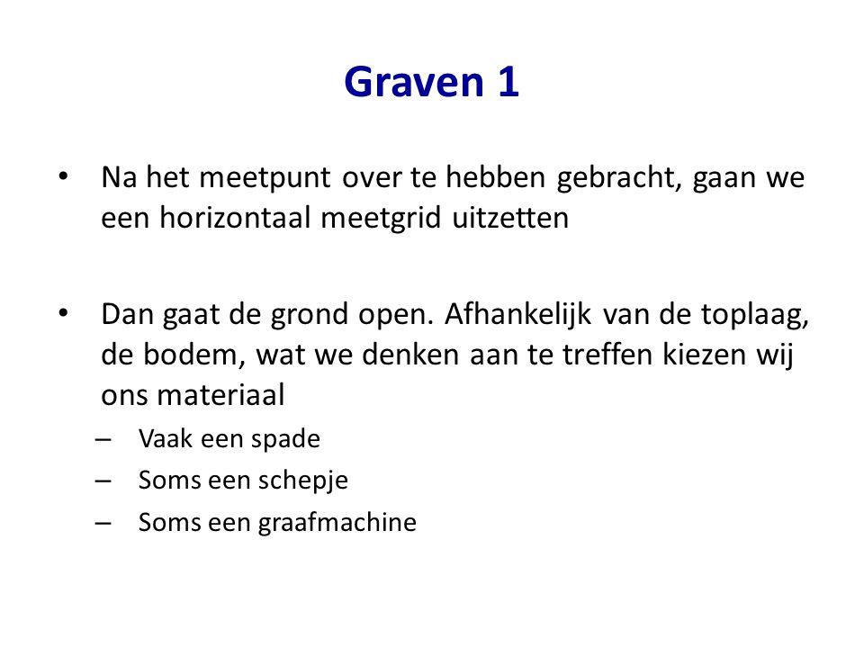 Graven 1 Na het meetpunt over te hebben gebracht, gaan we een horizontaal meetgrid uitzetten Dan gaat de grond open.