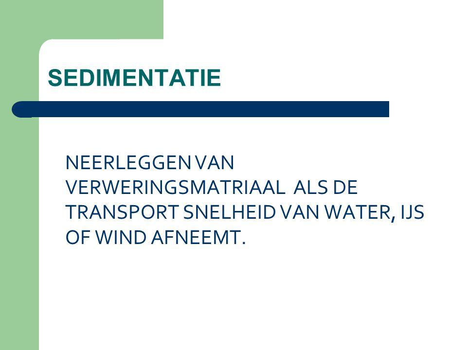 SEDIMENTATIE NEERLEGGEN VAN VERWERINGSMATRIAAL ALS DE TRANSPORT SNELHEID VAN WATER, IJS OF WIND AFNEEMT.