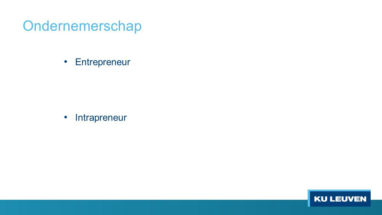 Ondernemerschap Entrepreneur Intrapreneur