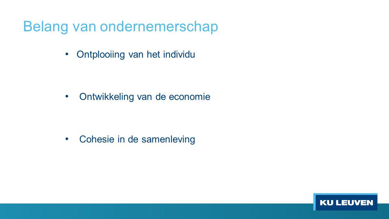 Belang van ondernemerschap Ontplooiing van het individu Ontwikkeling van de economie Cohesie in de samenleving
