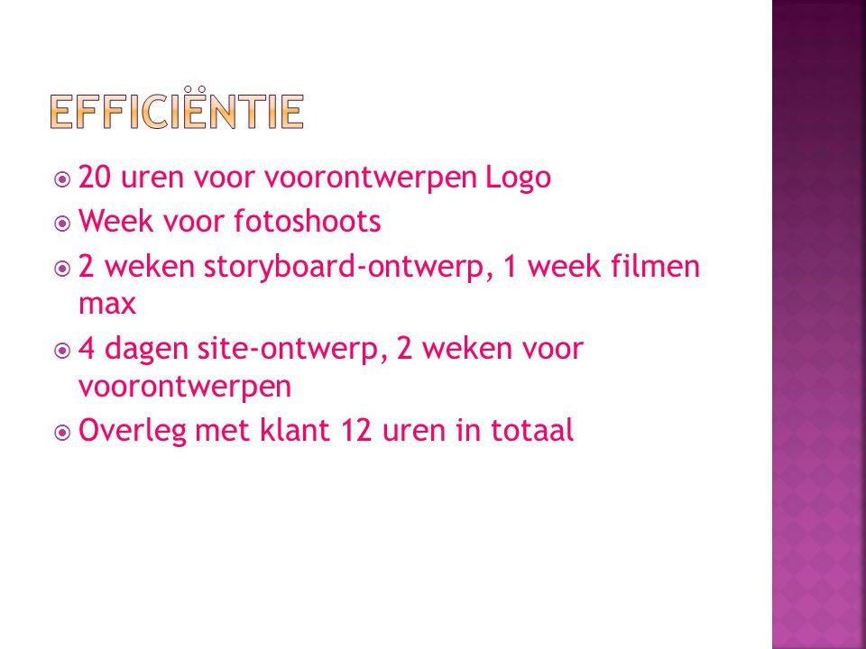  20 uren voor voorontwerpen Logo  Week voor fotoshoots  2 weken storyboard-ontwerp, 1 week filmen max  4 dagen site-ontwerp, 2 weken voor voorontwerpen  Overleg met klant 12 uren in totaal