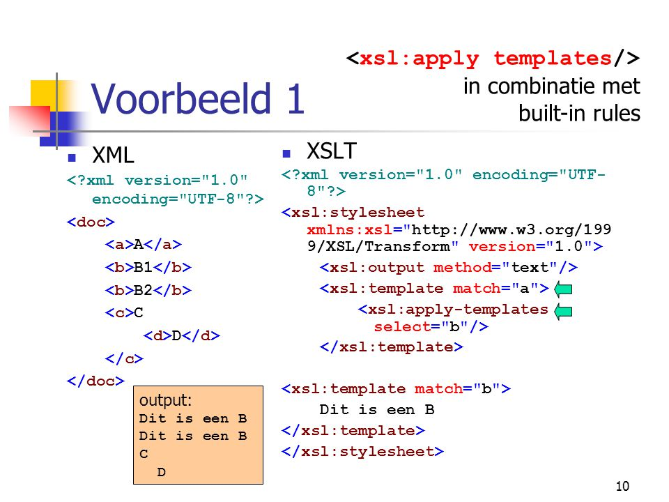10 Voorbeeld 1 XML A B1 B2 C D XSLT Dit is een B in combinatie met built-in rules output: Dit is een B Dit is een B C D
