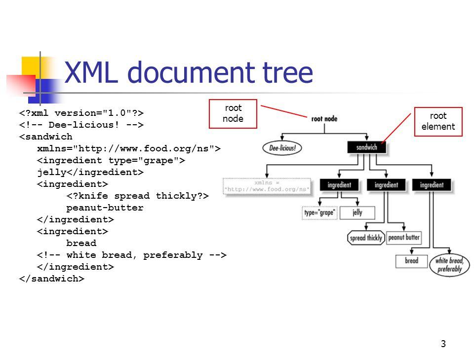 4 Nodes in de XSLT-boom Root node (= document node) een onzichtbaar punt boven het root element Element correspondeert met element in XML document Attribute correspondeert met een attribuut van een element in een XML document heeft een element als parent, maar wordt niet als een gewoon child behandeld in XSLT Text de tekstuele inhoud van het document Comment Processing instruction Namespace