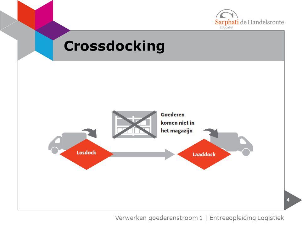 4 Verwerken goederenstroom 1 | Entreeopleiding Logistiek Crossdocking