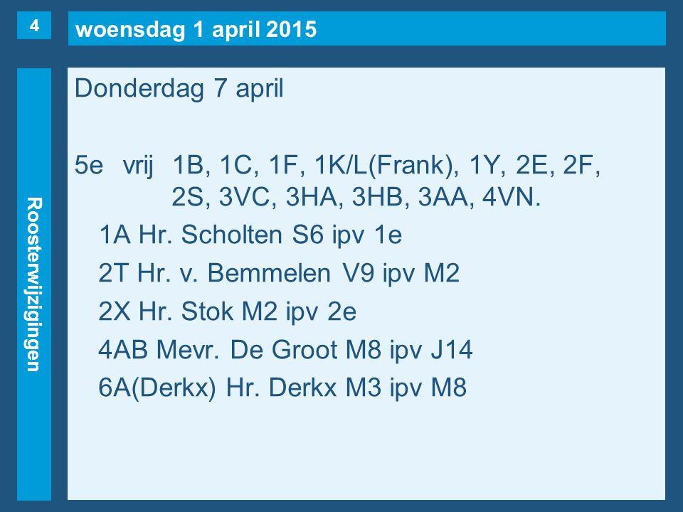 woensdag 1 april 2015 Roosterwijzigingen Donderdag 7 april 6evrij1K, 1Y, 2T, 3VA, 3VF, 3VL, 3AA(naar 8/4), 4A(Schrijver).