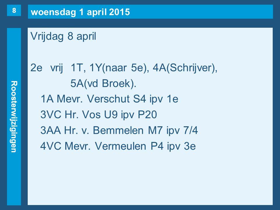 woensdag 1 april 2015 Roosterwijzigingen Vrijdag 8 april 3evrij1C, 1U, 2T, 3VA, 3VL, 4VC(naar 2e), 4H(vd Broek), 4H(Schrijver).