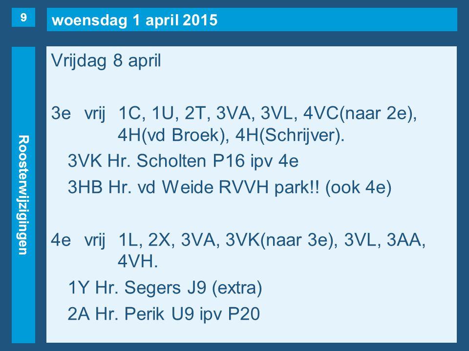 woensdag 1 april 2015 Roosterwijzigingen Vrijdag 8 april 5evrij1F, 1U, 2F, 3VA/L, 3V(Koedood), 6A(vd Broek).