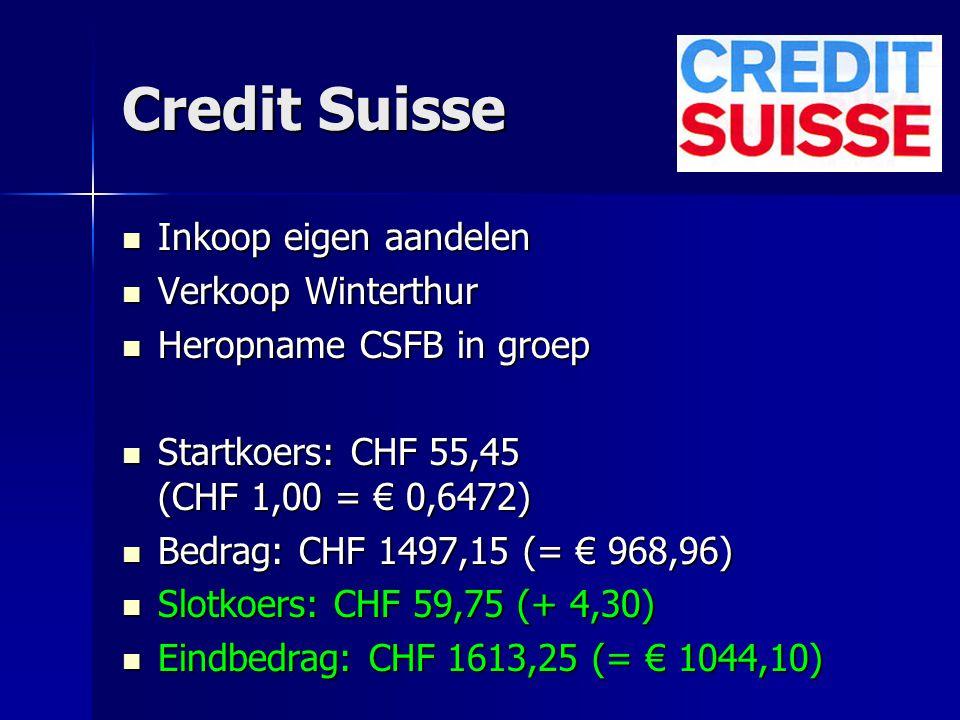 Credit Suisse Inkoop eigen aandelen Inkoop eigen aandelen Verkoop Winterthur Verkoop Winterthur Heropname CSFB in groep Heropname CSFB in groep Startk