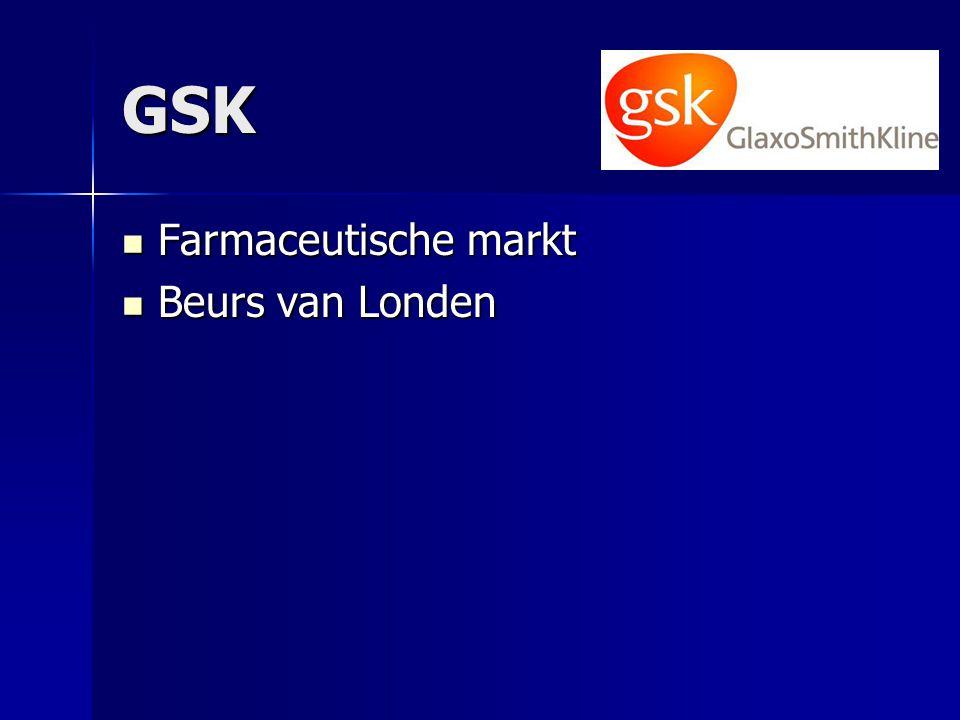 GSK Farmaceutische markt Farmaceutische markt Beurs van Londen Beurs van Londen