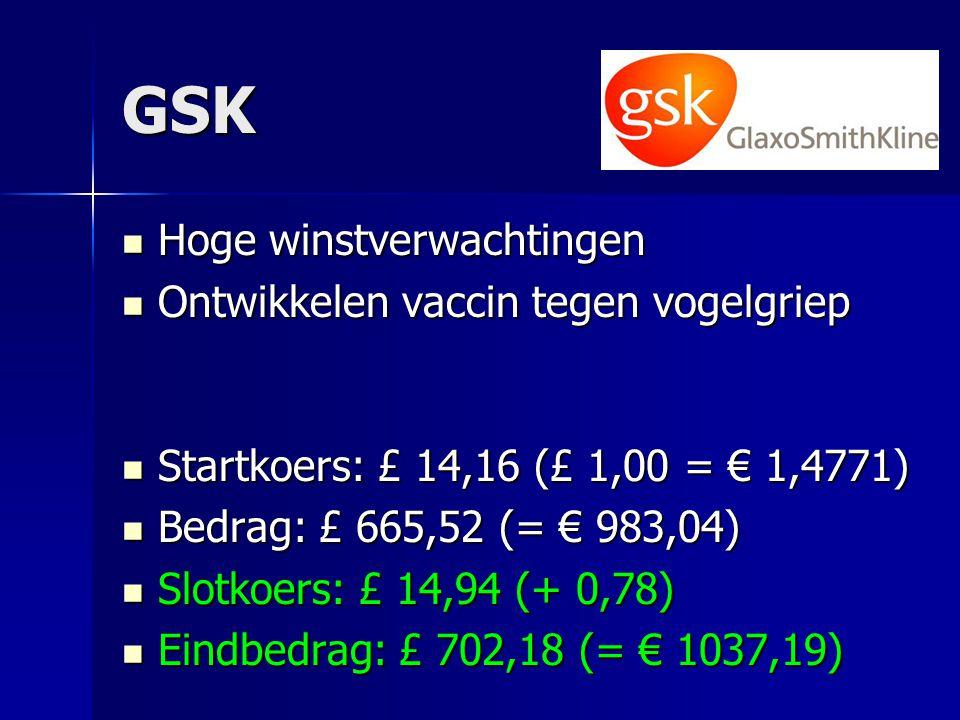 GSK Hoge winstverwachtingen Hoge winstverwachtingen Ontwikkelen vaccin tegen vogelgriep Ontwikkelen vaccin tegen vogelgriep Startkoers: £ 14,16 (£ 1,0