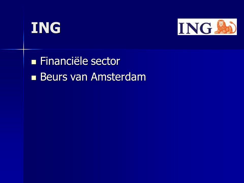 ING Financiële sector Financiële sector Beurs van Amsterdam Beurs van Amsterdam