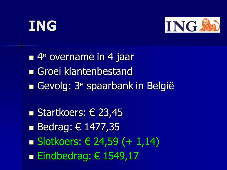 ING 4 e overname in 4 jaar 4 e overname in 4 jaar Groei klantenbestand Groei klantenbestand Gevolg: 3 e spaarbank in België Gevolg: 3 e spaarbank in B