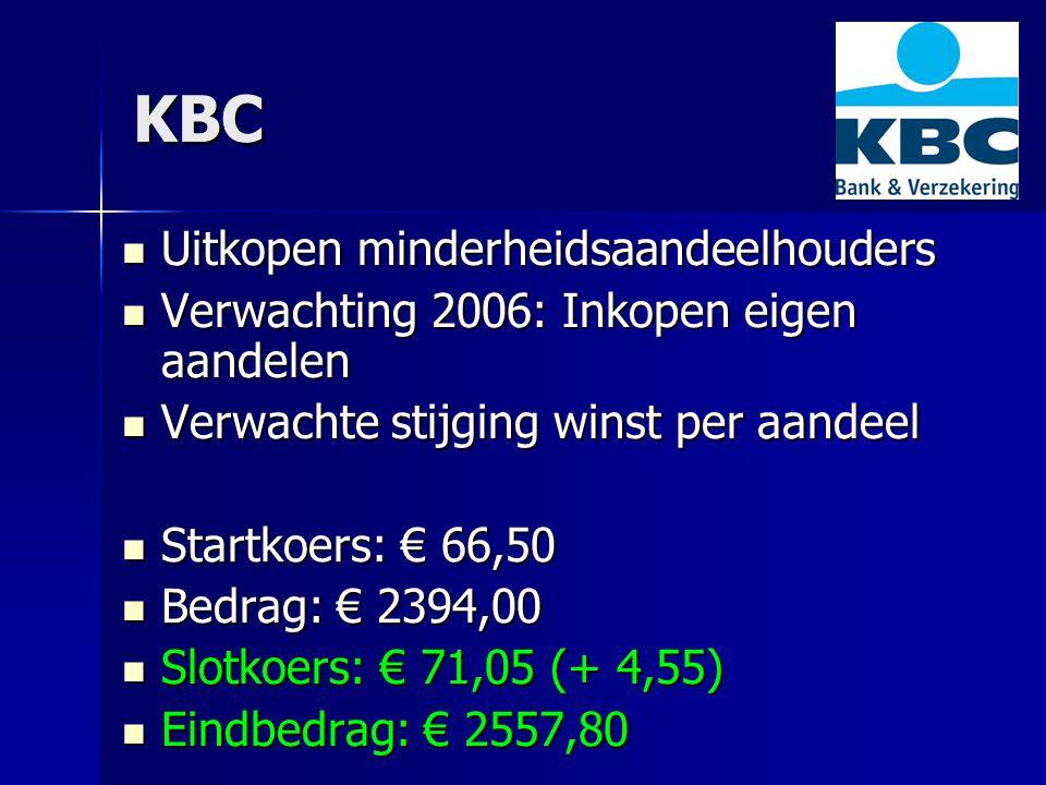 KBC Uitkopen minderheidsaandeelhouders Uitkopen minderheidsaandeelhouders Verwachting 2006: Inkopen eigen aandelen Verwachting 2006: Inkopen eigen aan