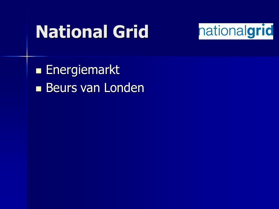 National Grid Energiemarkt Energiemarkt Beurs van Londen Beurs van Londen