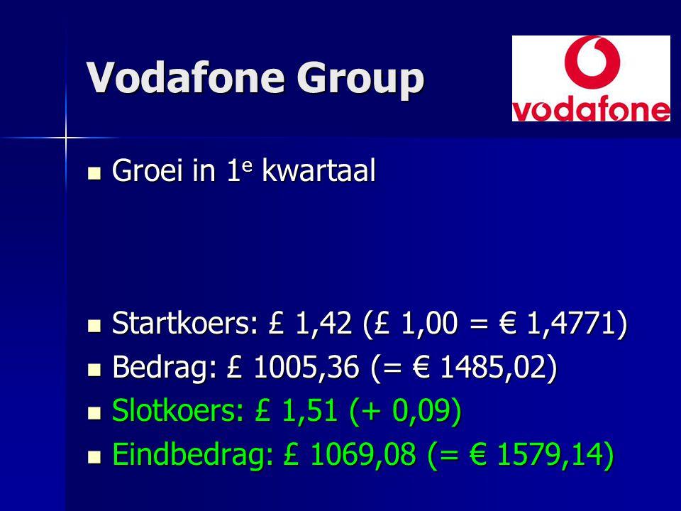 Vodafone Group Groei in 1 e kwartaal Groei in 1 e kwartaal Startkoers: £ 1,42 (£ 1,00 = € 1,4771) Startkoers: £ 1,42 (£ 1,00 = € 1,4771) Bedrag: £ 100