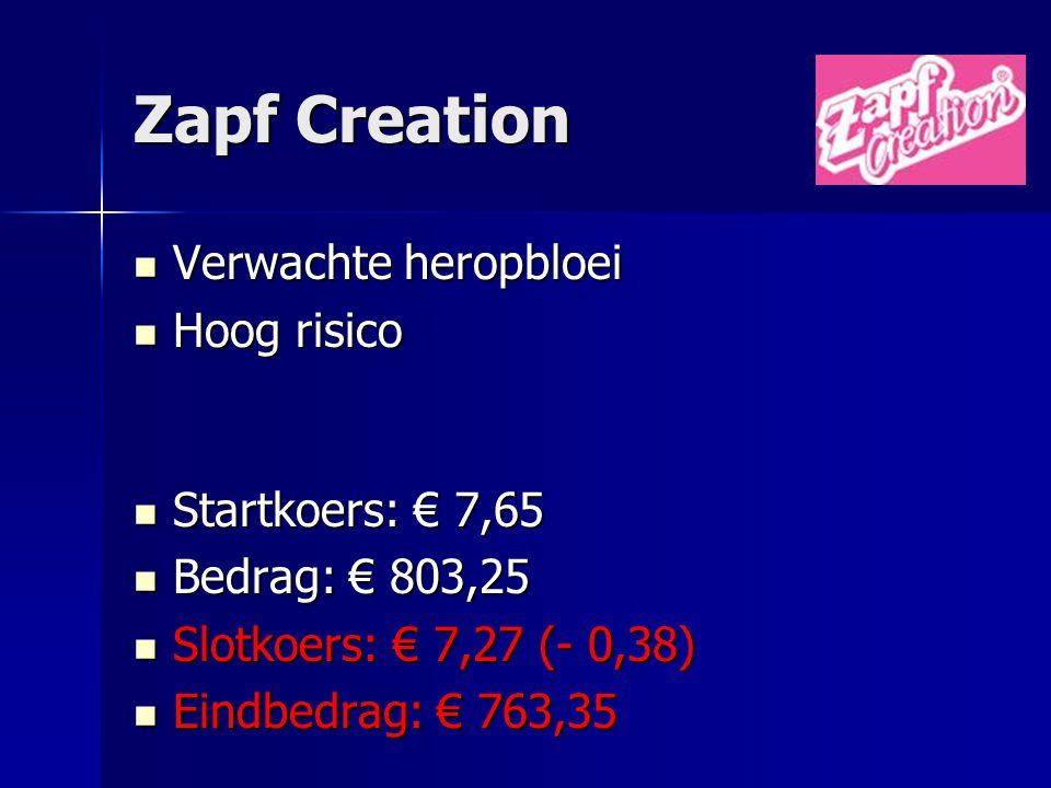 Zapf Creation Verwachte heropbloei Verwachte heropbloei Hoog risico Hoog risico Startkoers: € 7,65 Startkoers: € 7,65 Bedrag: € 803,25 Bedrag: € 803,2