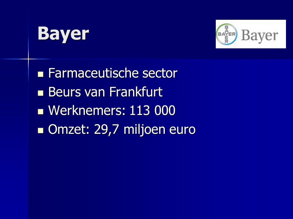 Bayer Farmaceutische sector Farmaceutische sector Beurs van Frankfurt Beurs van Frankfurt Werknemers: 113 000 Werknemers: 113 000 Omzet: 29,7 miljoen