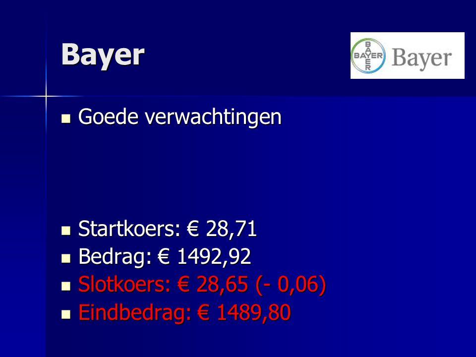 Bayer Goede verwachtingen Goede verwachtingen Startkoers: € 28,71 Startkoers: € 28,71 Bedrag: € 1492,92 Bedrag: € 1492,92 Slotkoers: € 28,65 (- 0,06)