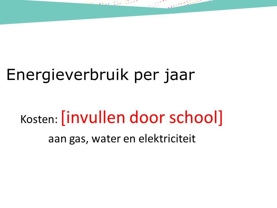 Energieverbruik per jaar Kosten: [invullen door school] aan gas, water en elektriciteit