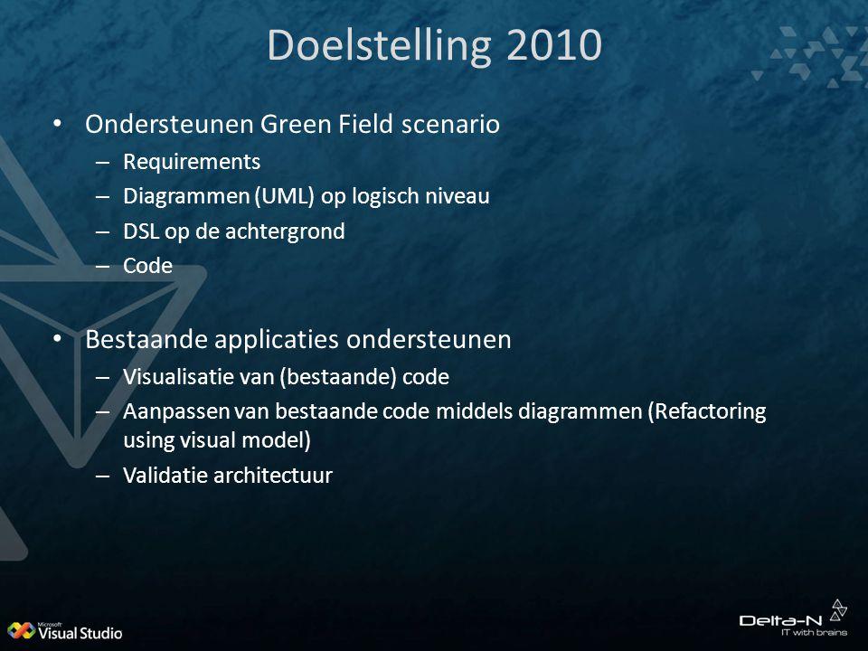 Doelstelling 2010 Ondersteunen Green Field scenario – Requirements – Diagrammen (UML) op logisch niveau – DSL op de achtergrond – Code Bestaande applicaties ondersteunen – Visualisatie van (bestaande) code – Aanpassen van bestaande code middels diagrammen (Refactoring using visual model) – Validatie architectuur