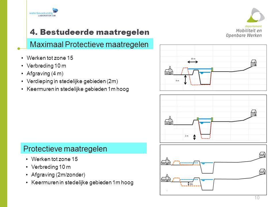Werken tot zone 15 Verbreding 10 m Afgraving (4 m) Verdieping in stedelijke gebieden (2m) Keermuren in stedelijke gebieden 1m hoog 4. Bestudeerde maat