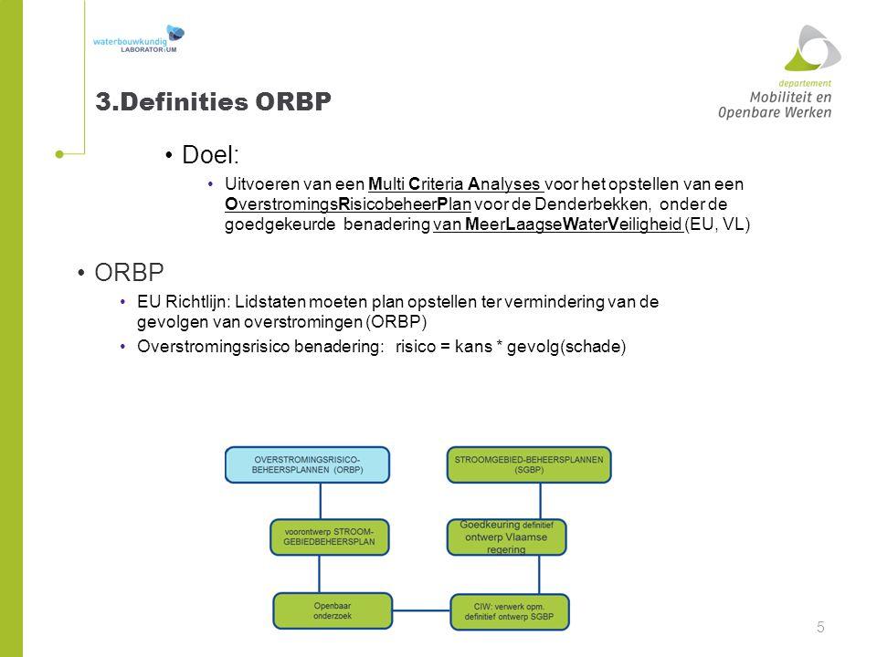 3.Definities MLWV Doel: Uitvoeren van een Multi Criteria Analyses voor het opstellen van een OverstromingsRisicobeheerPlan voor de Denderbekken, onder de goedgekeurde benadering van MeerLaagseWaterVeiligheid (EU, VL) 6 ORBP  MLWV: Protectie= infrastructurele maatregelen Dijken, wachtbekkens, verbreden van waterlopen Drietrapstrategie: Vasthouden, Bergen, Doorvoeren Ruimte voor de rivier, adaptieve maatregelen Paraatheid= anticiperen Voorspellingen, ….