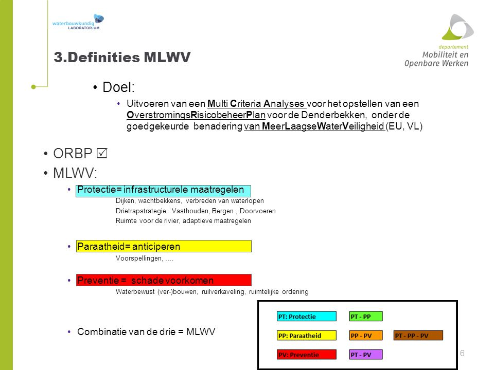 ORBP  MLWV  MCA= multi criteria analyses Overstromingsrisico benadering Economische baten: NAW (€) Sociale baten: people@ risk= getroffen mensen 3.Definities MCA Doel: Uitvoeren van een Multi Criteria Analyses voor het opstellen van een OverstromingsRisicobeheerPlan voor de Denderbekken, onder de goedgekeurde benadering van MeerLaagseWaterVeiligheid (EU, VL) 7