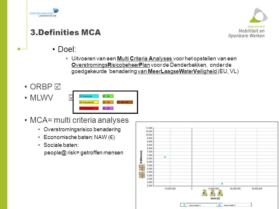 ORBP  MLWV  MCA= multi criteria analyses Overstromingsrisico benadering Economische baten: NAW (€) Sociale baten: people@ risk= getroffen mensen 3.D